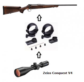 Sauer 100 Classic + Zeiss Conquest V4 + Montage + ... Komplettpaket