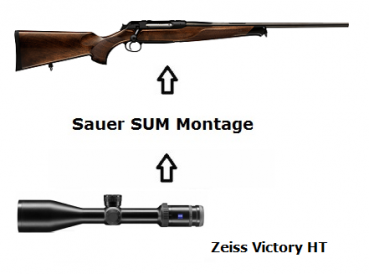 Sauer 404 Classic + Zeiss Victory + Montage + ... Komplettpaket